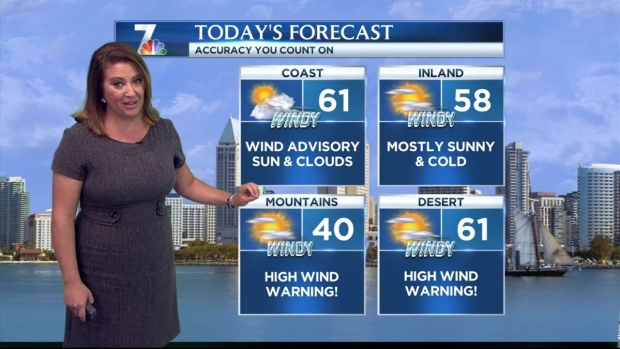 [DGO] Jodi Kodesh's Midday Forecast for December 14, 2015