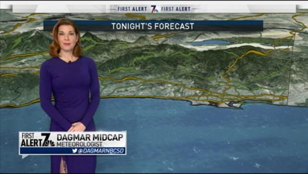 [DGO] Dagmar Midcap's Forecast for February 22nd, 2019