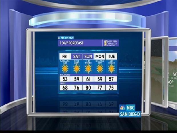 [DGO] Morning Forecast 02/03