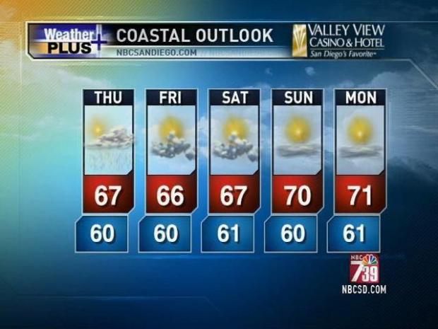 [DGO] Morning Weather Forecast 10/20/10