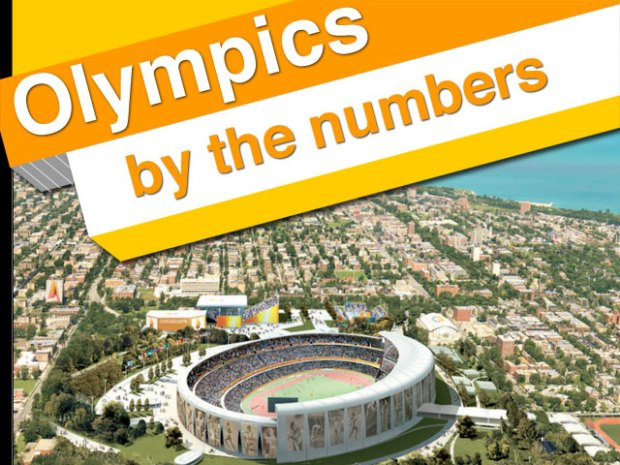 Olympics by the Numbers