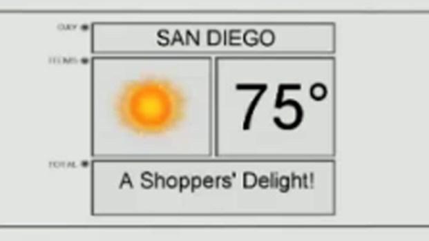 [DGO] Black Friday Forecast
