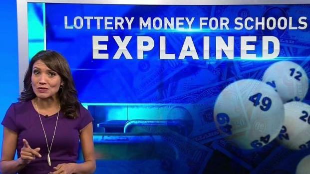 [DGO] How Much Do Schools Get in State Lotteries