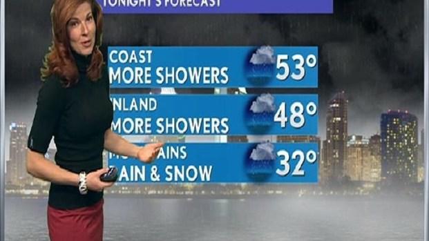 [DGO] Dagmar Midcap's forecast for April 13, 2012