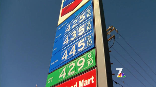 [DGO] Gas Prices Finally Offer Some Relief