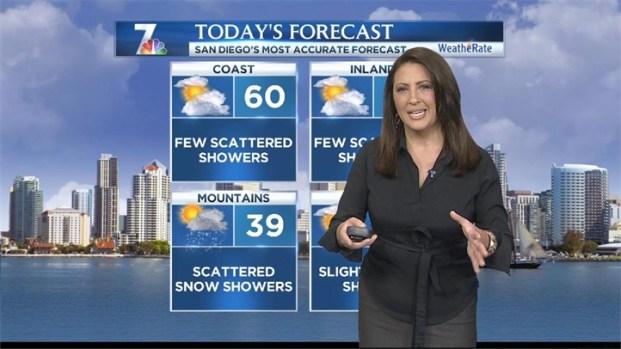 [DGO] Jodi Kodesh's Morning Forecast for Friday Dec. 14, 2012