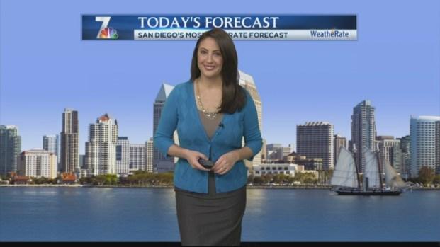 [DGO] Jodi Kodesh's Morning Forecast for Friday Feb 15, 2013