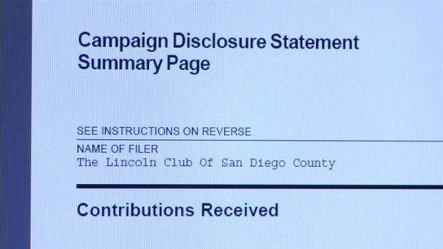 [DGO] Mayoral Candidates Report Summer Contributions