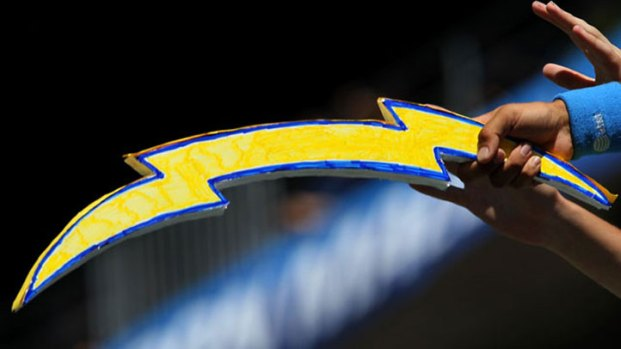 Chargers Roster Changes