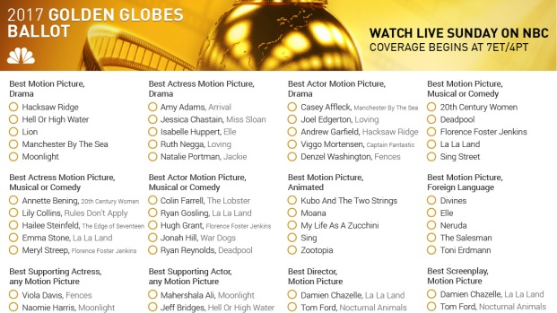 image about Printable Ballot titled Your Golden Globes 2017 Printable Ballot - NBC 7 San Diego