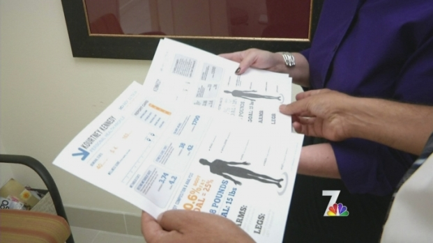 [DGO] DNA Testing Used for Weight Loss