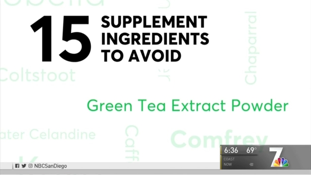 Are Green Tea Supplements Helping You Get Fit?