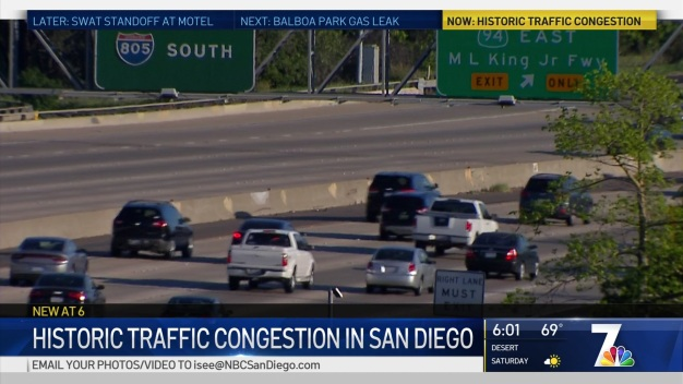 Traffic Congestion Goes Up in San Diego