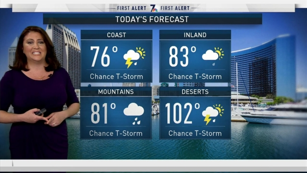 Updated Jodi Kodesh Morning Forecast for Monday July 24 2017