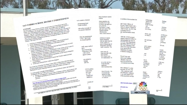 Grand Jury Report on San Ysidro School District