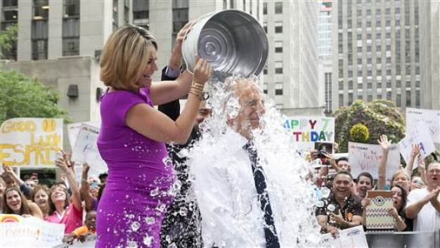 Ice Bucket Challenge Leads to Disease Discovery: Paper