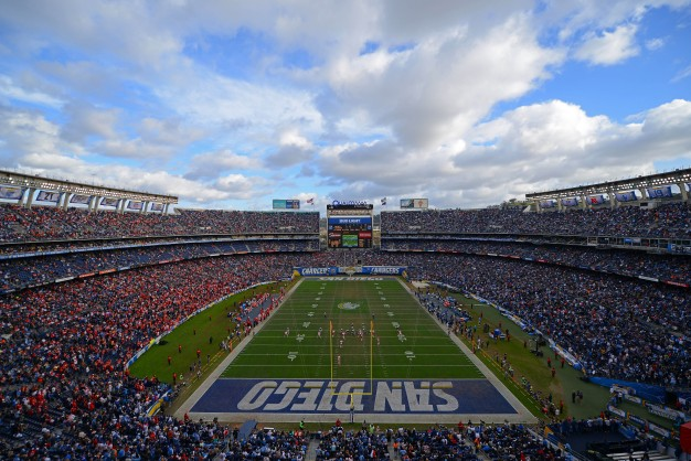 Should the Chargers Leave Their Name in San Diego?