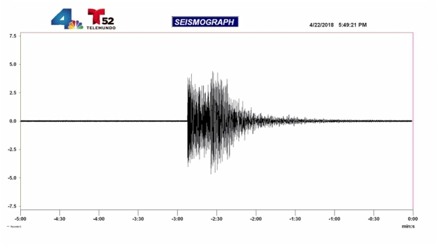 Preliminary 3.9-Magnitude Earthquake Rattles Thousand Palms