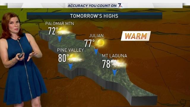 Dagmar Midcap's Forecast for Friday, October 21, 2016