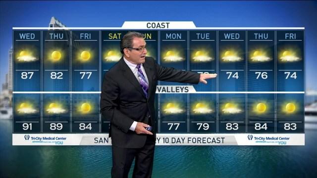 Whitney Southwick's Forecast for September 28, 2016