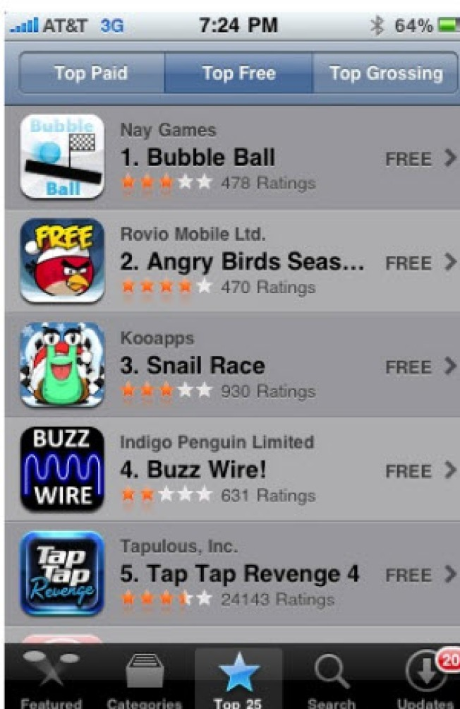 Teen Bumps Angry Birds from Top Free Spot