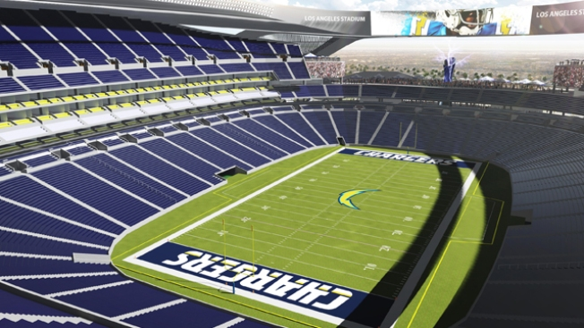 Officials to Consider Moratorium on Land Near Planned Stadium Site