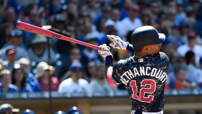 Padres Sweep Doubleheader at Wrigley