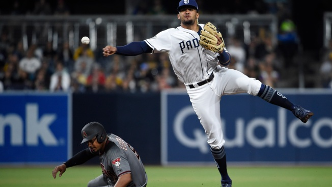 Padres Place Tatis Jr. on 10-Day Injured List