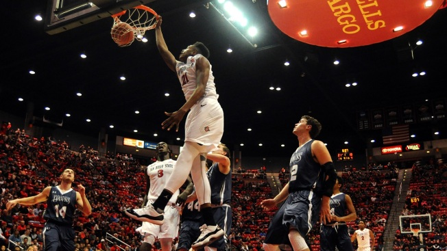 SDSU's Malik Pope Will Return For Junior Year