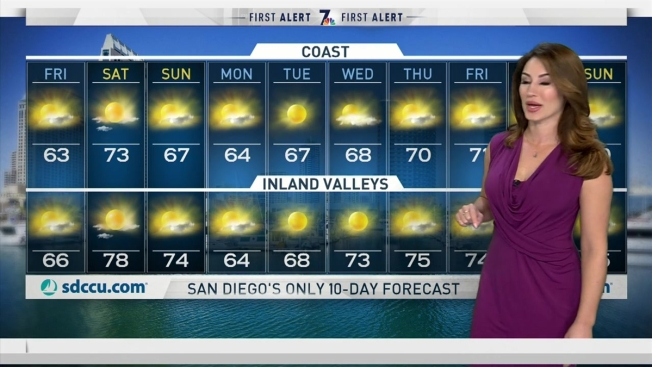 Sheena Parveens Am Forecast For Friday January 18th 2019