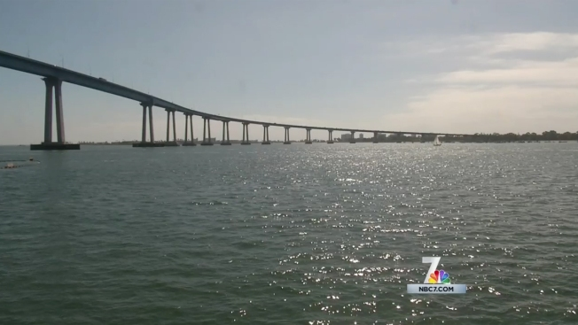 SD Explained: The Powerful Port of San Diego