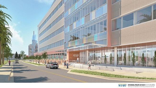Sharp Chula Vista Announces Plans to Build $239 Million Hospital
