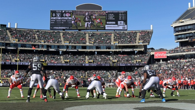 Lawsuit Against Oakland Raiders May Pave Way for NFL's