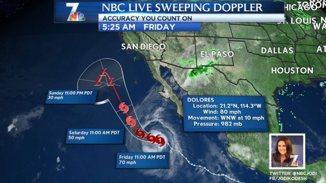 San Diego to Get Muggy Weather from Hurricane Dolores
