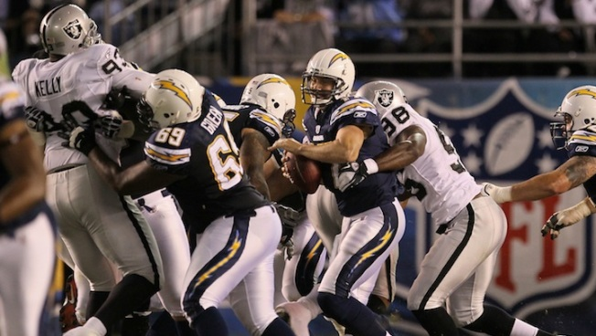 Chargers Bullied in Own Backyard