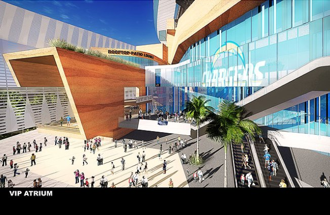 Deadline Looms in San Diego, Chargers Stadium Negotiations