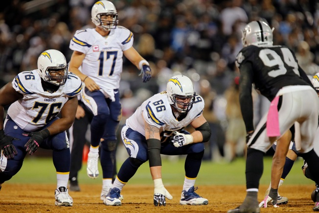 Raiders May Have Trouble Stopping Chargers Offense