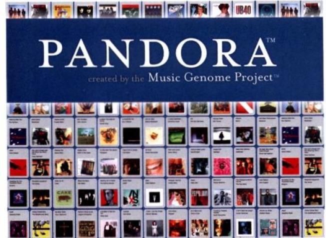 Pandora Dials Up an IPO