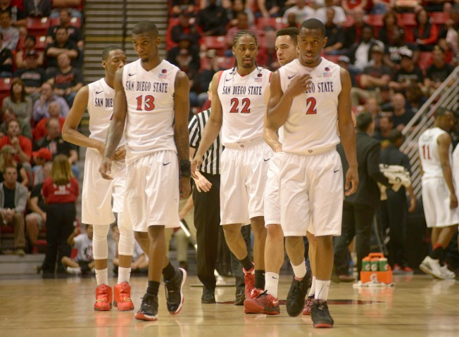 Aztecs vs. Lobos: What To Watch For