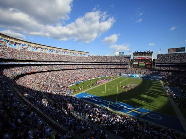 Bolts Stadium Will Need Public Funds: Consultant
