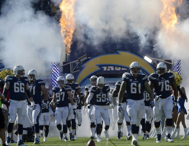 Chargers Tickets On Sale Friday