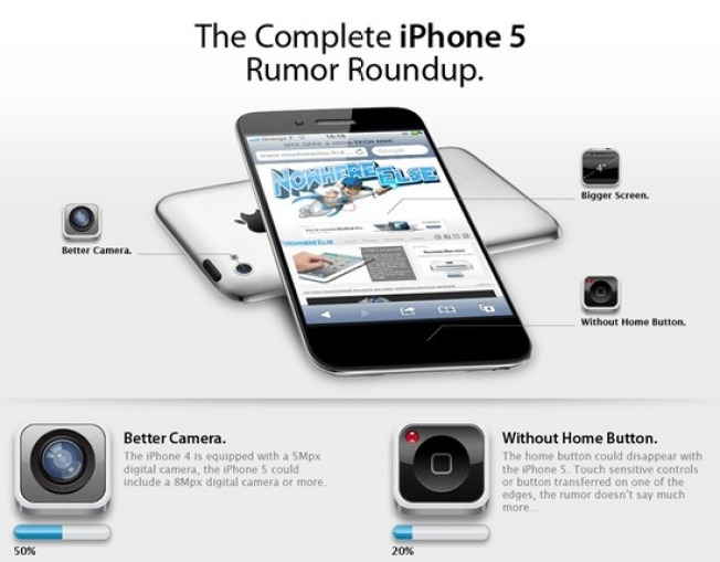 iPhone 5 Rumors, Illustrated