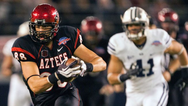 Aztecs Fall to BYU in the Poinsettia Bowl