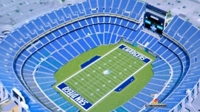 Chargers Launch New High-Tech Ticketing System