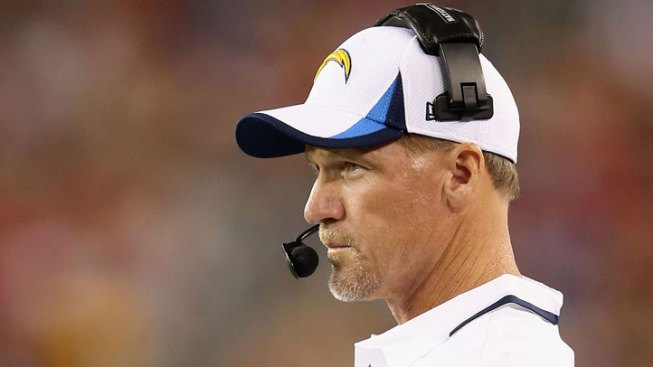 San Diego Chargers: A Heartbreaking Loss