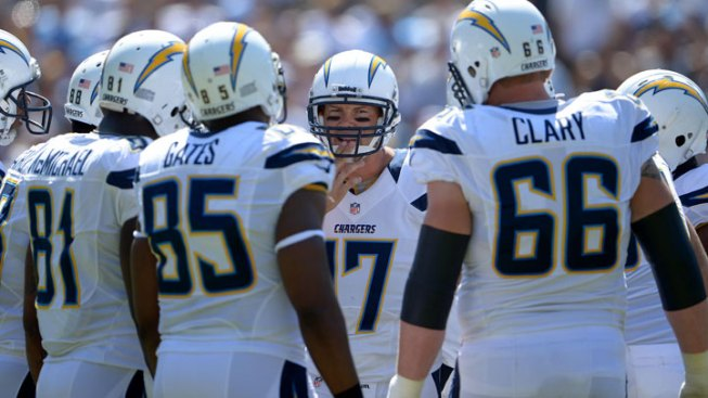 Chargers Comb The Combine