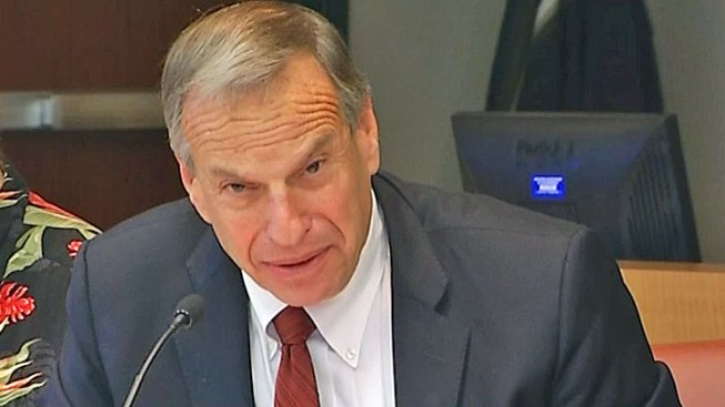 "Mayor Filner's ""Extreme Recklessness"" May Lead to His Demise"