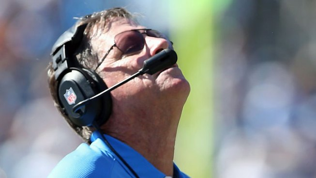 Sportswriters on Chargers' Chances