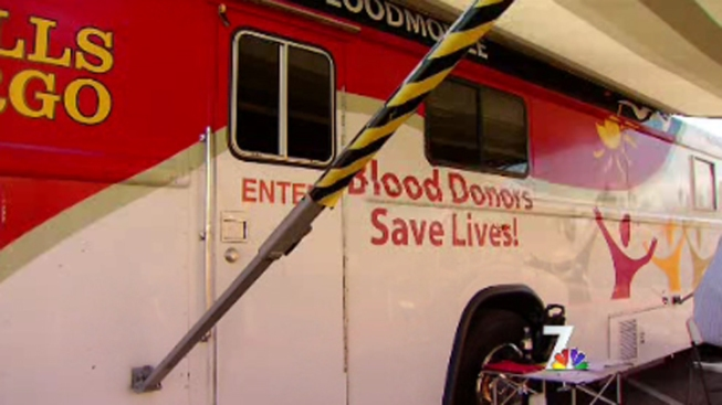 2 Blood Drives Held for Wounded Deputies