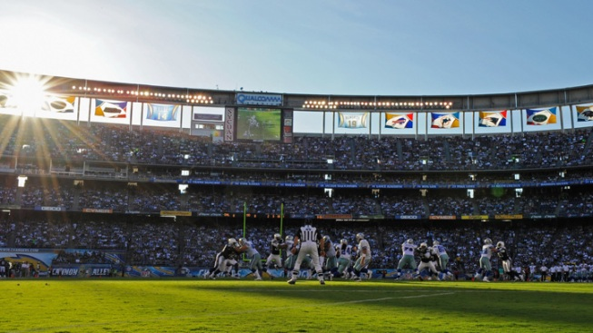 Chargers May Skip Out on Rent